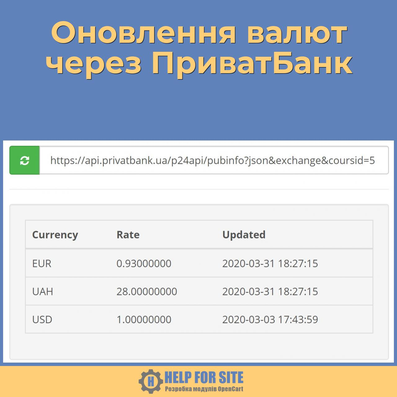 Оновлення валют через ПриватБанк